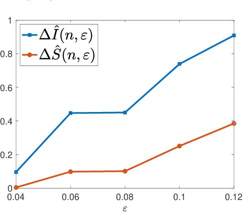 Figure 1 for Interpreting Robust Optimization via Adversarial Influence Functions