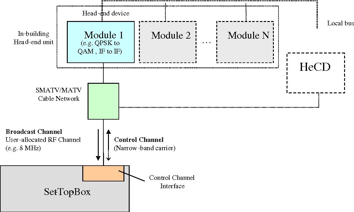 figure 1 from digital video broadcasting dvb guidelines for rh semanticscholar org