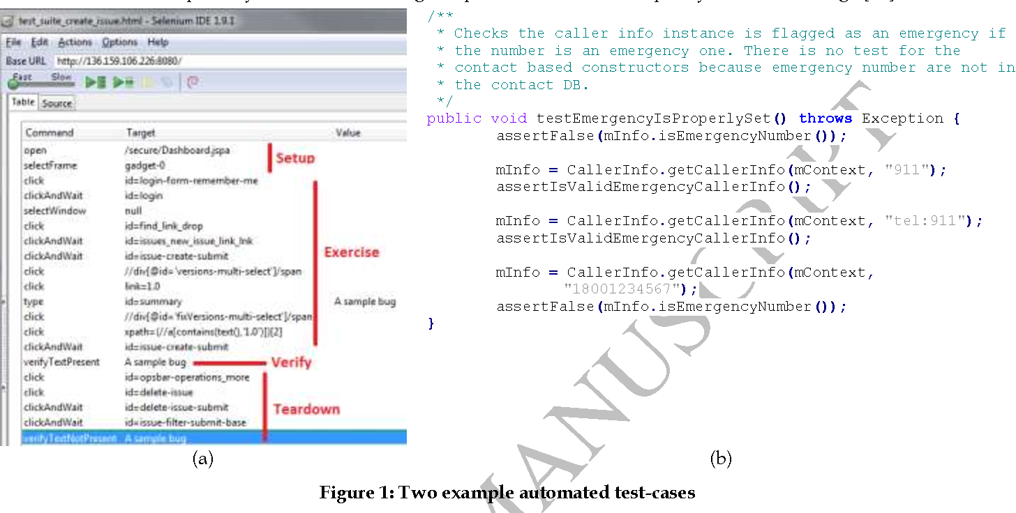 Figure 1 from When and what to automate in software testing? A multi