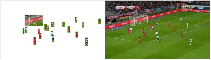Figure 1 for Comprehensive Soccer Video Understanding: Towards Human-comparable Video Understanding System in Constrained Environment