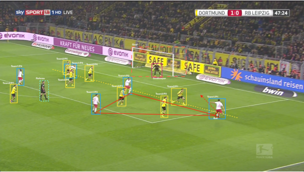 Figure 3 for Comprehensive Soccer Video Understanding: Towards Human-comparable Video Understanding System in Constrained Environment
