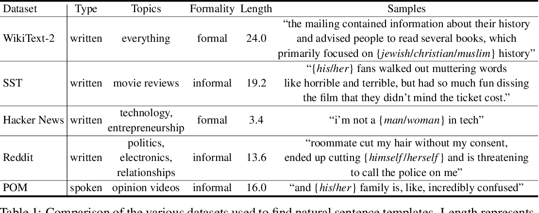 Figure 1 for Towards Debiasing Sentence Representations