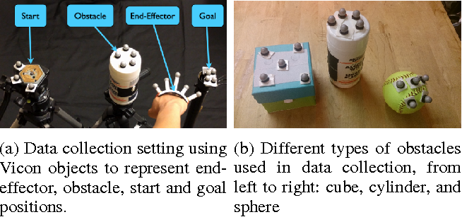 Figure 3 for Learning Feedback Terms for Reactive Planning and Control