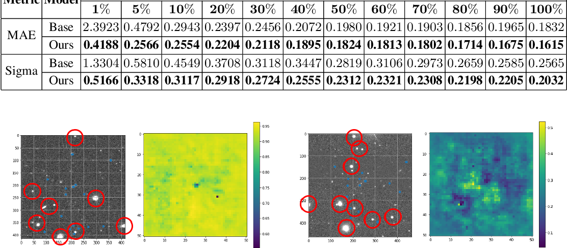Figure 2 for Optical Wavelength Guided Self-Supervised Feature Learning For Galaxy Cluster Richness Estimate