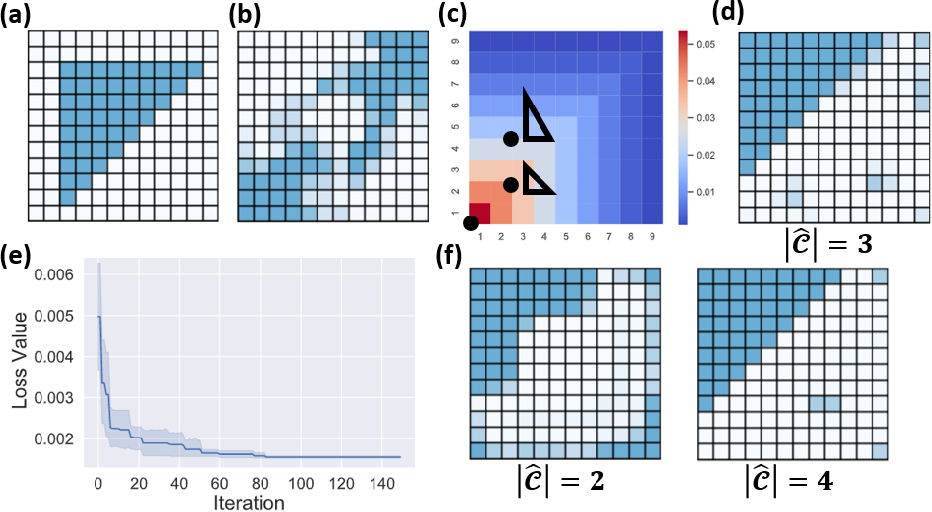 Figure 4 for Data-Driven Learning of 3-Point Correlation Functions as Microstructure Representations