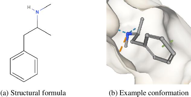 Figure 1 for Geometric Graph Convolutional Neural Networks