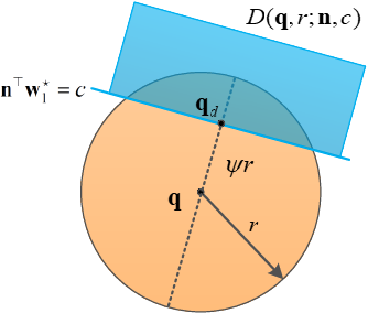Figure 1 for Tighter Bound Estimation of Sensitivity Analysis for Incremental and Decremental Data Modification
