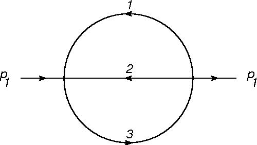 figure 12 from optimized negative dimensional integration method Sunset Camper Wiring Diagram
