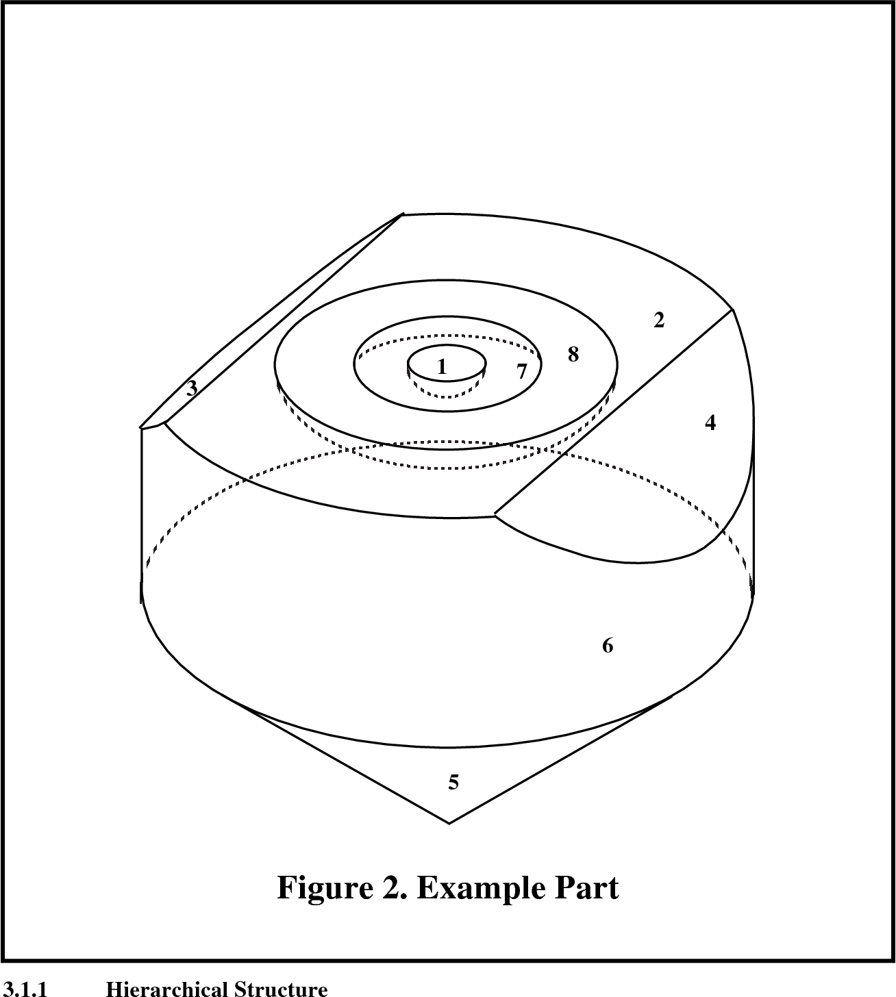 PDF] Extracting STEP geometry and topology from a solid modeler