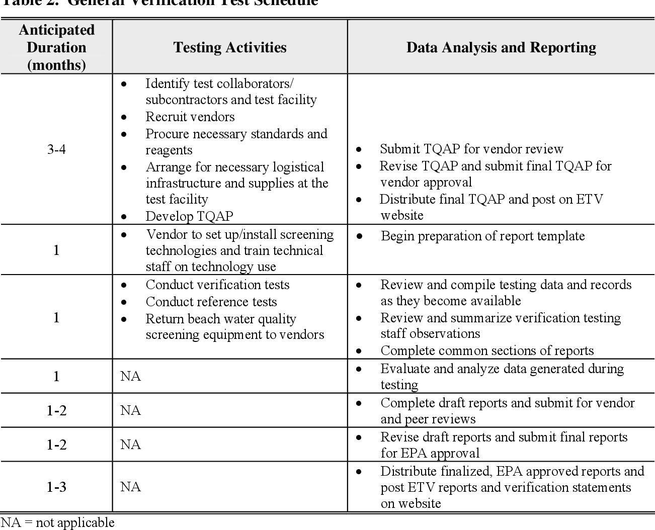 PDF] Table of contents  - Semantic Scholar