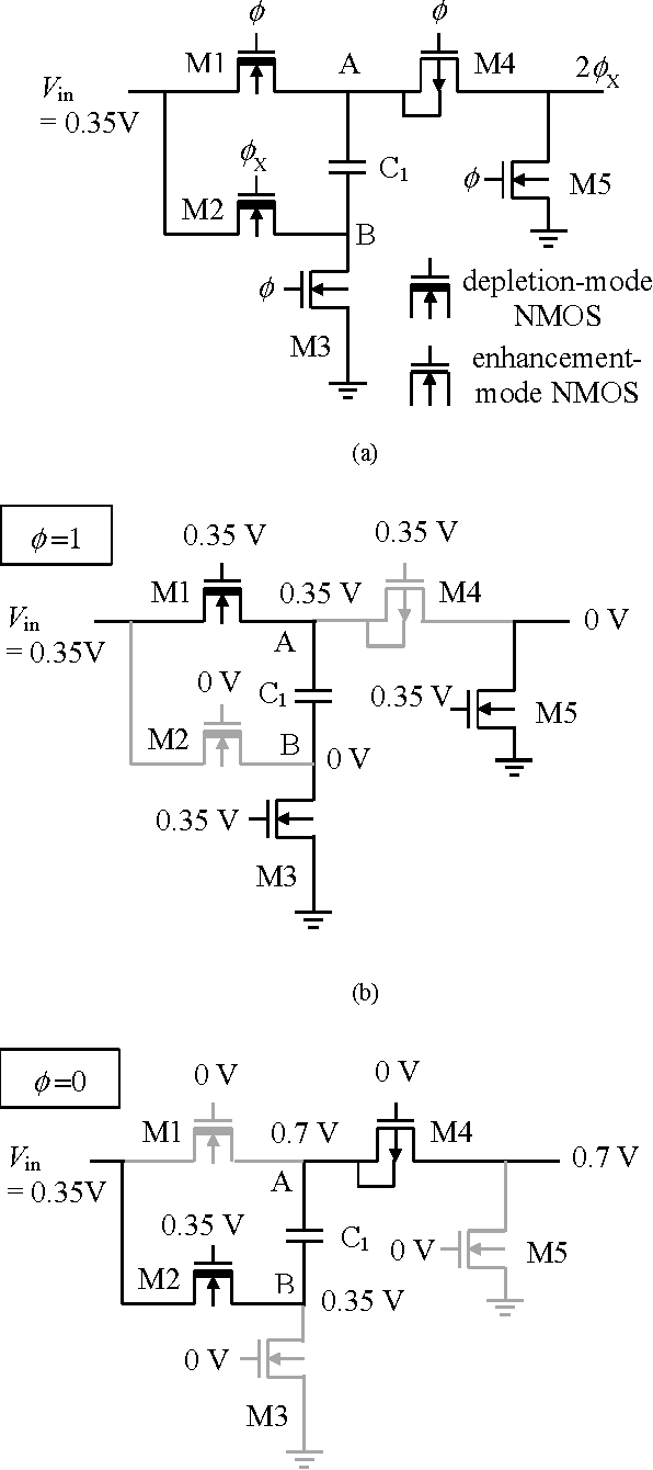 Figure 5 From A 035 V Inductorless Dc Converter Using Non Soi Circuit Diagram Oscillatorcircuit Signalprocessing Proposed Voltage Doubler Depletion Mode Nmos Transistors For An