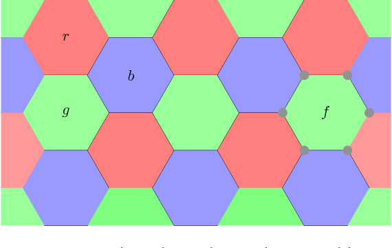 Figure 1 for Neural Decoder for Topological Codes using Pseudo-Inverse of Parity Check Matrix