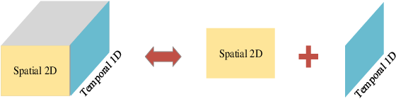 Figure 2 for Spatial-Spectral Residual Network for Hyperspectral Image Super-Resolution