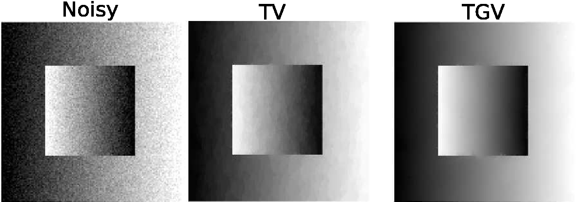 free Poles and Residues of Eisenstein Series for Symplectic