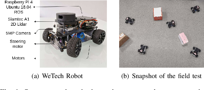 Figure 1 for CL-MAPF: Multi-Agent Path Finding for Car-Like Robots with Kinematic and Spatiotemporal Constraints