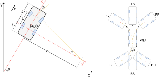 Figure 2 for CL-MAPF: Multi-Agent Path Finding for Car-Like Robots with Kinematic and Spatiotemporal Constraints