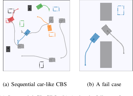 Figure 4 for CL-MAPF: Multi-Agent Path Finding for Car-Like Robots with Kinematic and Spatiotemporal Constraints
