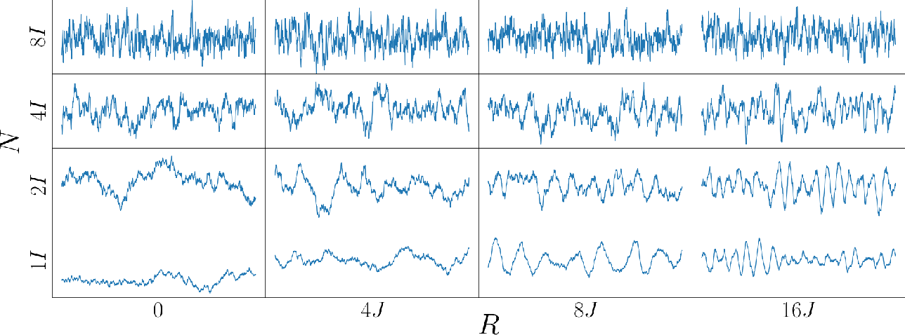Figure 1 for General linear-time inference for Gaussian Processes on one dimension