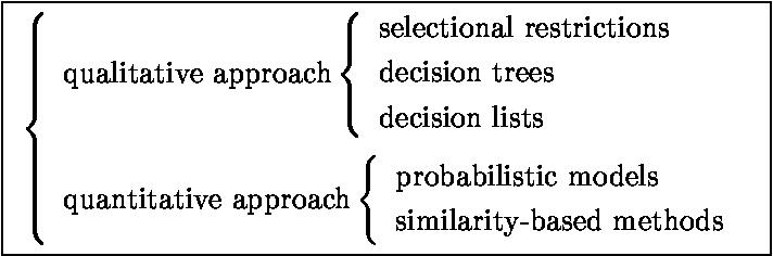 Figure 1 for Corpus-Based Word Sense Disambiguation