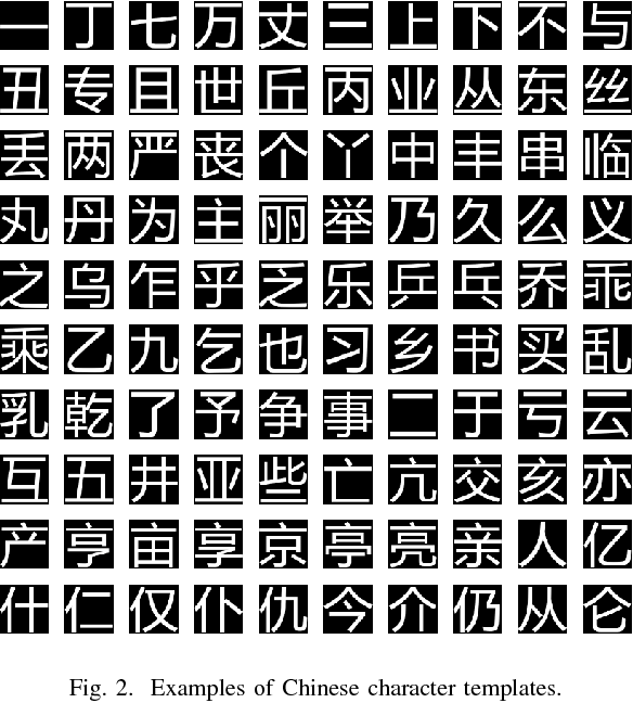 Figure 2 for Deep Template Matching for Offline Handwritten Chinese Character Recognition