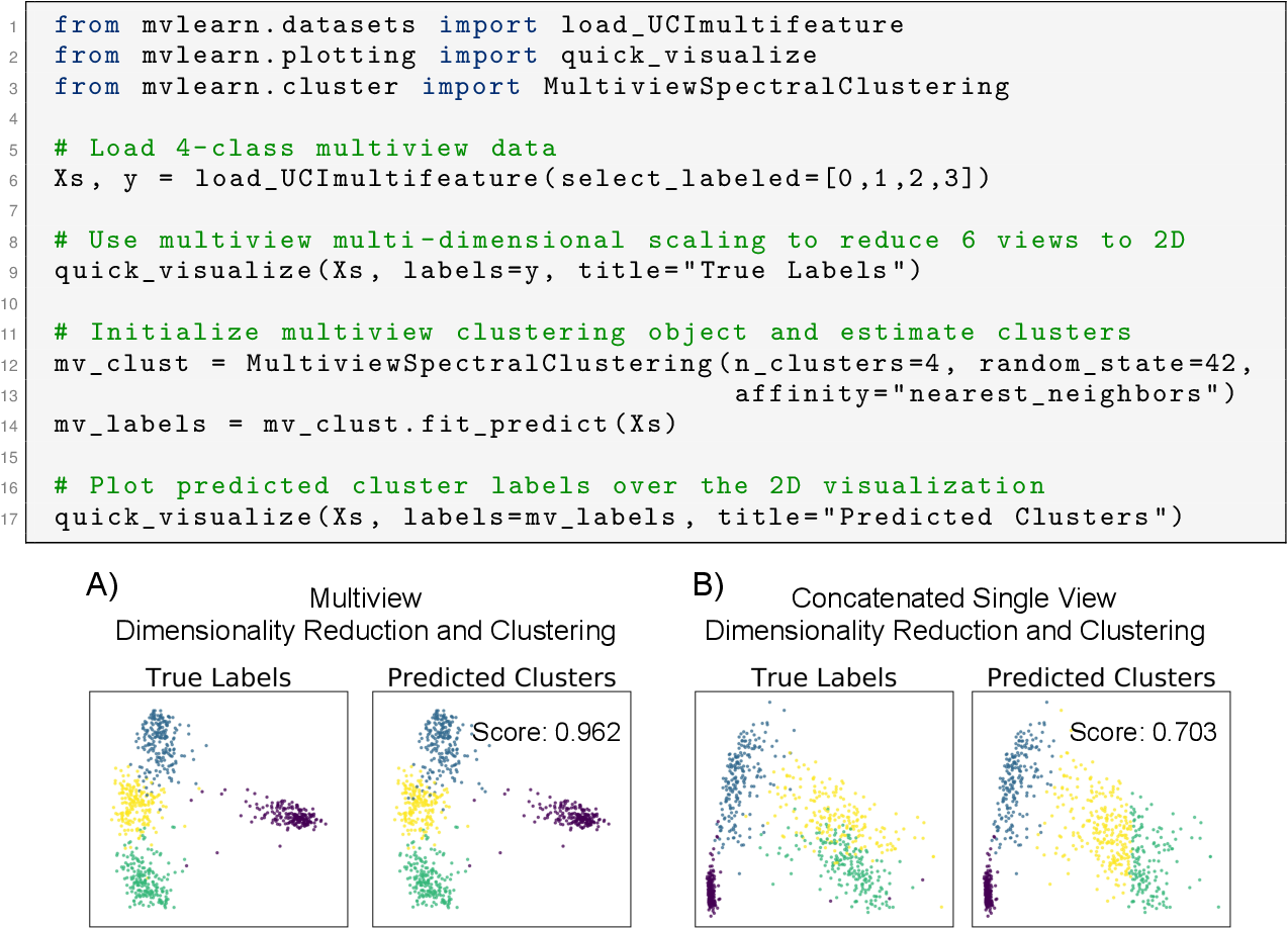 Figure 3 for mvlearn: Multiview Machine Learning in Python