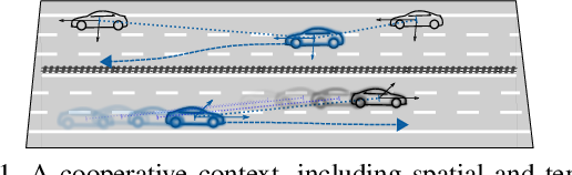 Figure 1 for Variational Autoencoder-Based Vehicle Trajectory Prediction with an Interpretable Latent Space