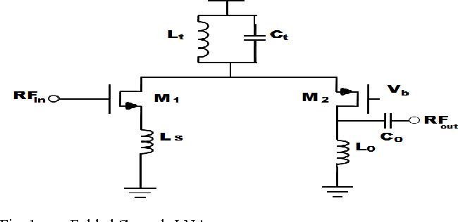 Figure 1 from A high linearity folded cascode Low Noise Amplifier