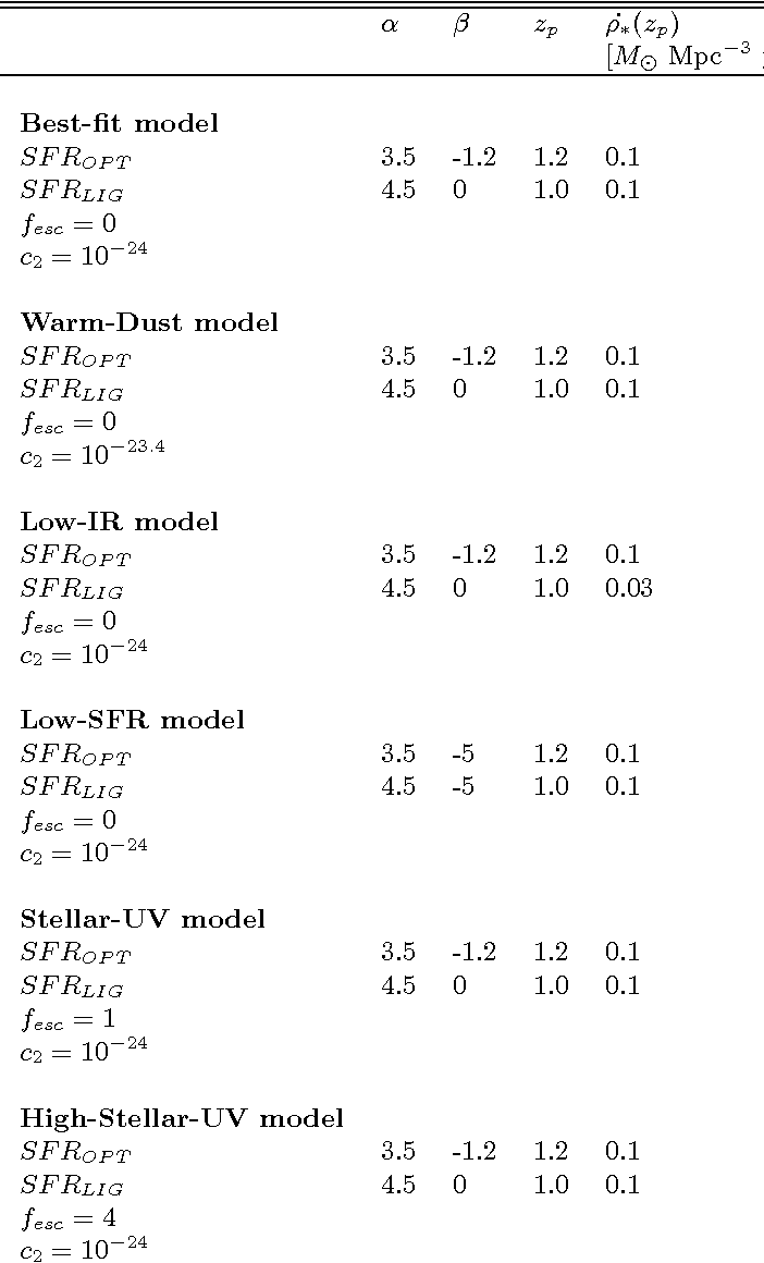 Figure 4 From Implications Of Cosmological Gamma Ray Absorption Ii