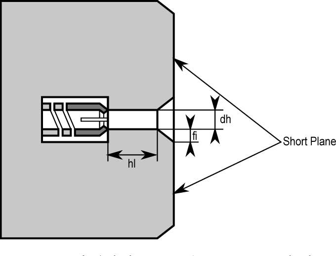 Figure 1 from comparison of 185mm line reflect line and offset figure 1 ccuart Gallery