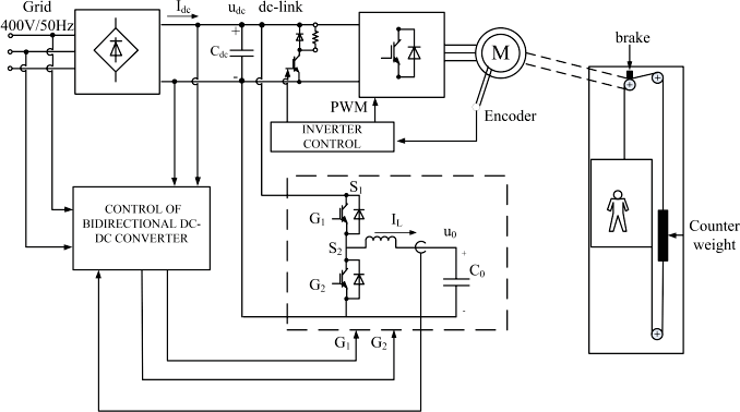 PDF] Improved performance in a supercapacitor-based energy
