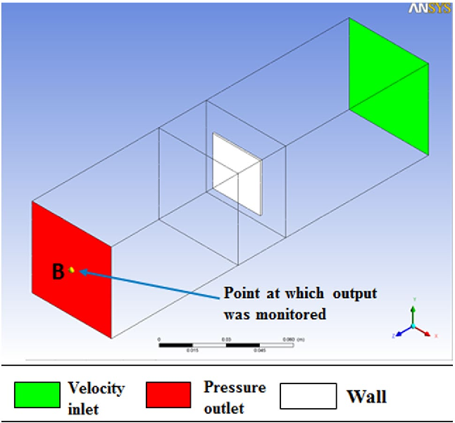 Figure 35 from ANSYS Workbench System Coupling: a state-of-the-art