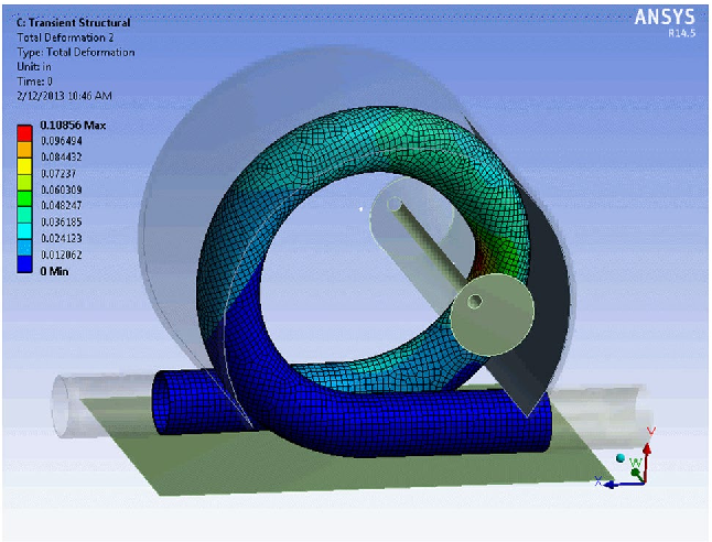 ANSYS Workbench System Coupling: a state-of-the-art computational