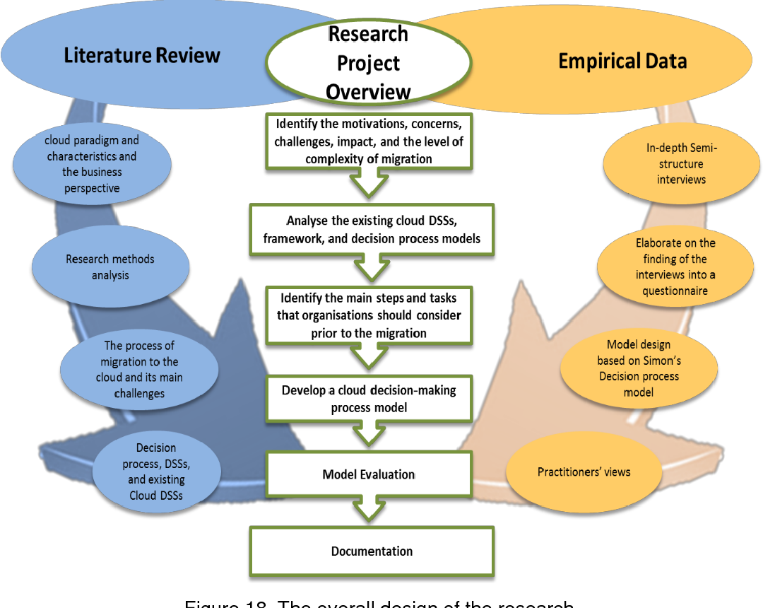 Figure 18 from A model to support the decision process for migration
