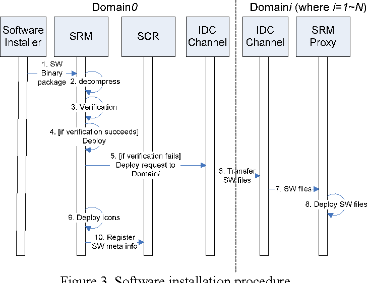 A Virtual Window System for CE Devices Based on System