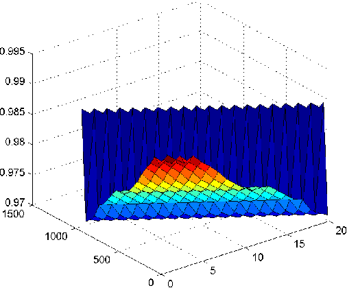 Figure 3 for A simple and effective postprocessing method for image classification
