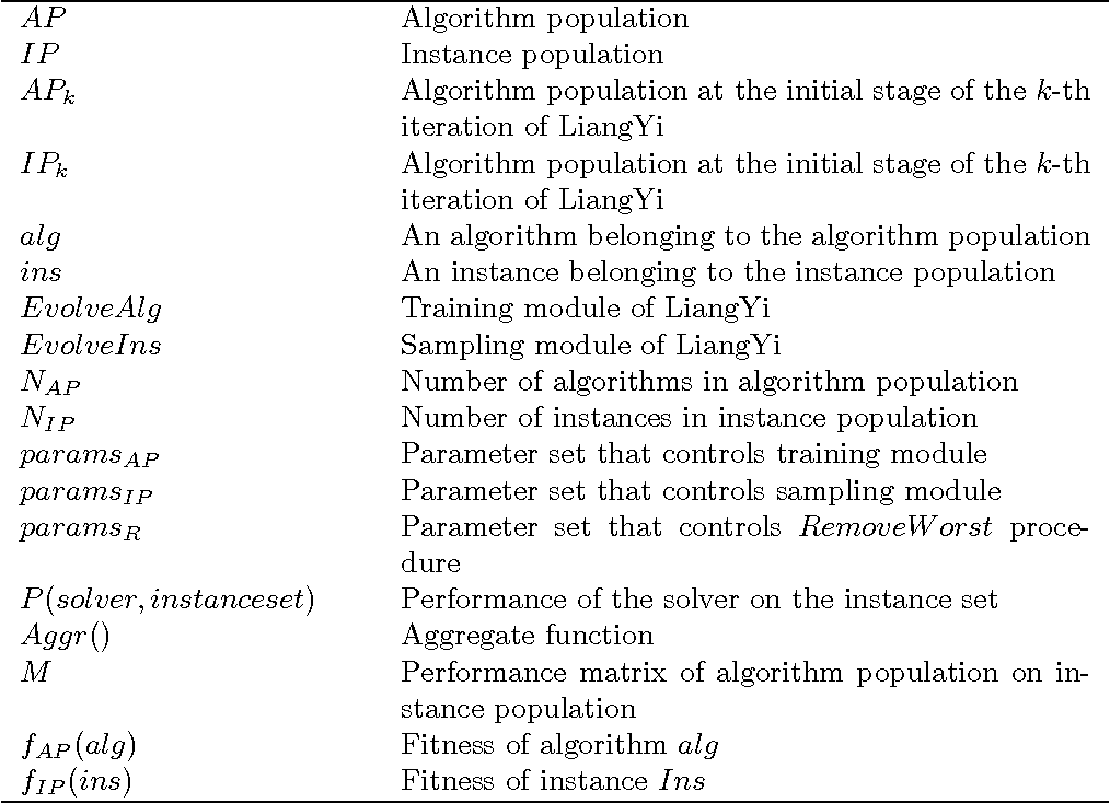 Figure 2 for Experience-based Optimization: A Coevolutionary Approach