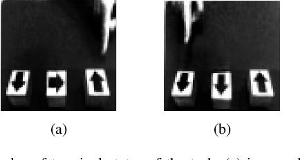Figure 3 for Sample-efficient Deep Reinforcement Learning with Imaginary Rollouts for Human-Robot Interaction