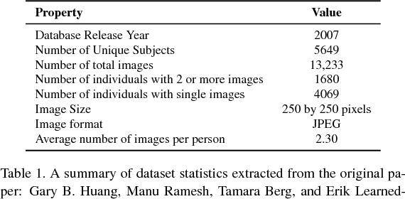 Figure 1 for Datasheets for Datasets