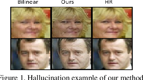 Figure 1 for FH-GAN: Face Hallucination and Recognition using Generative Adversarial Network