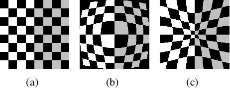Figure 4 for Generative and Discriminative Learning for Distorted Image Restoration