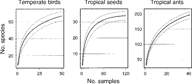Figure 1 from INTERPOLATING, EXTRAPOLATING, AND COMPARING