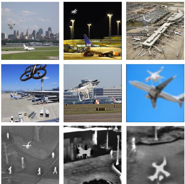 Figure 4 for Towards Visible and Thermal Drone Monitoring with Convolutional Neural Networks