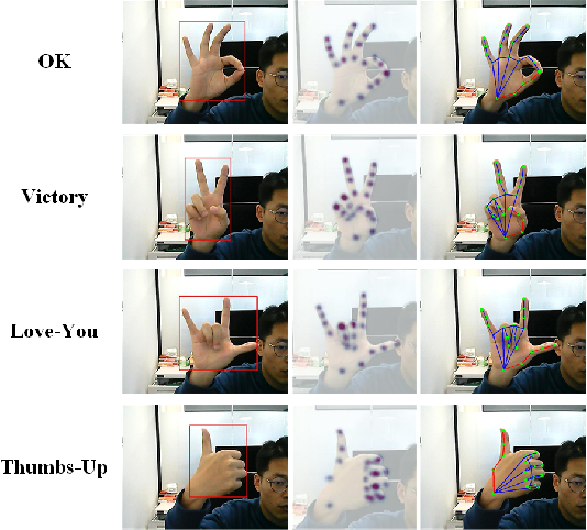 Figure 1 for FastHand: Fast Hand Pose Estimation From A Monocular Camera