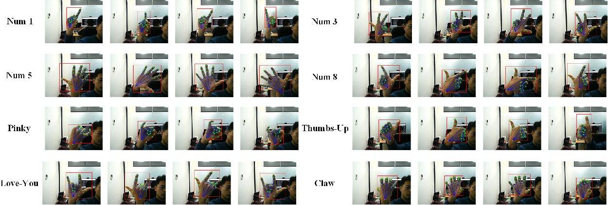 Figure 4 for FastHand: Fast Hand Pose Estimation From A Monocular Camera