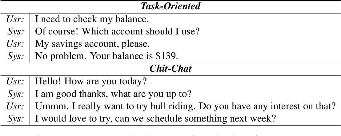 Figure 1 for Taming the Beast: Learning to Control Neural Conversational Models