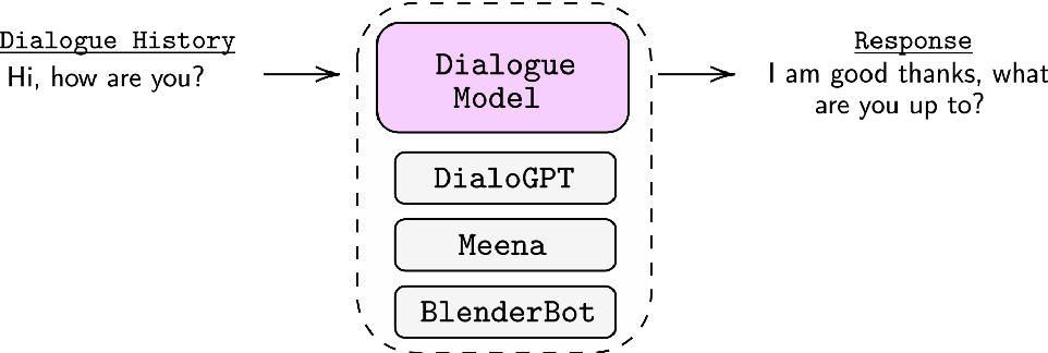 Figure 2 for Taming the Beast: Learning to Control Neural Conversational Models