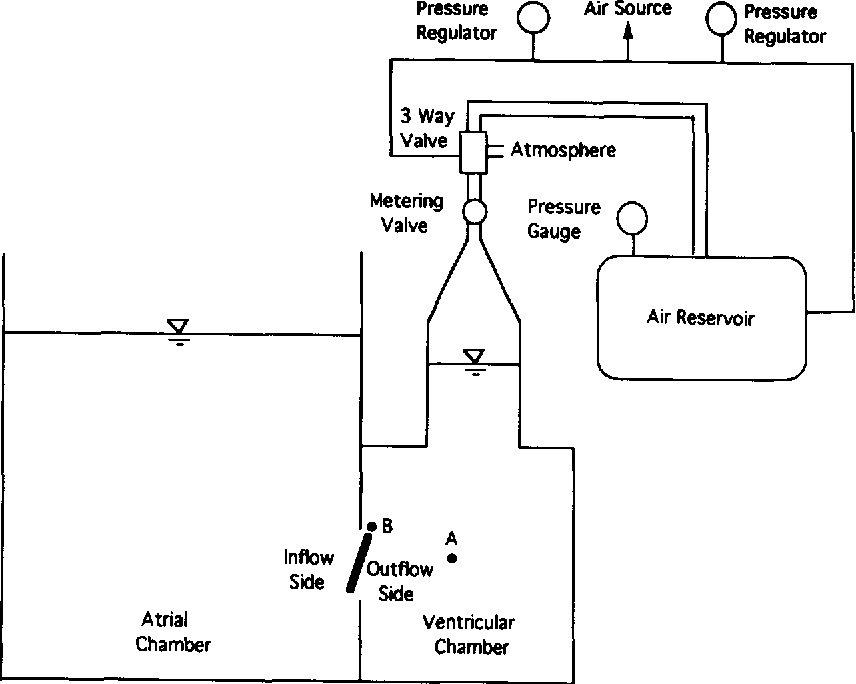 Machanical Valve 3 Way Diagram Auto Electrical Wiring Diagram