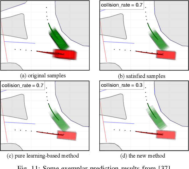 Figure 3 for INTERACTION Dataset: An INTERnational, Adversarial and Cooperative moTION Dataset in Interactive Driving Scenarios with Semantic Maps