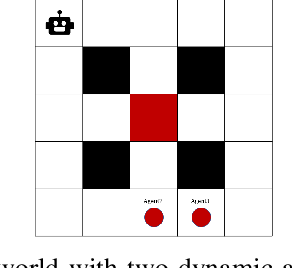 Figure 1 for Attention-Based Planning with Active Perception