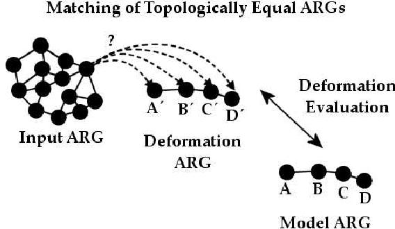 Figure 2 for A New Algorithm for Interactive Structural Image Segmentation